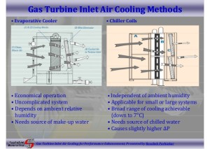 SSO for Turbine Air Inlet Cooling
